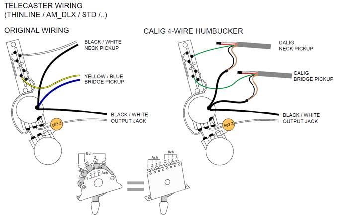 four wire humbucker wiring diagram trusted wiring diagrams u2022 rh sivamuni com